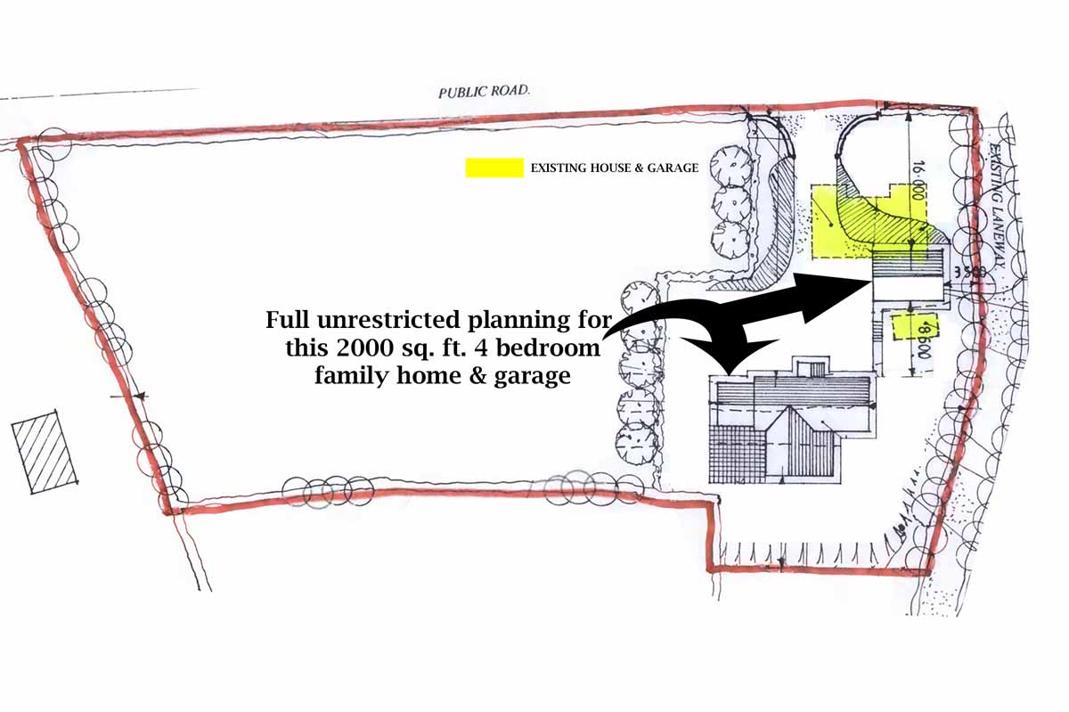 9_Site Layout